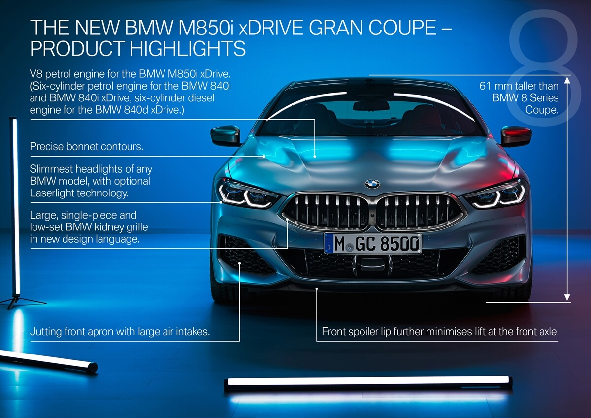 P90352661_highRes_the-new-bmw-8-series.jpg