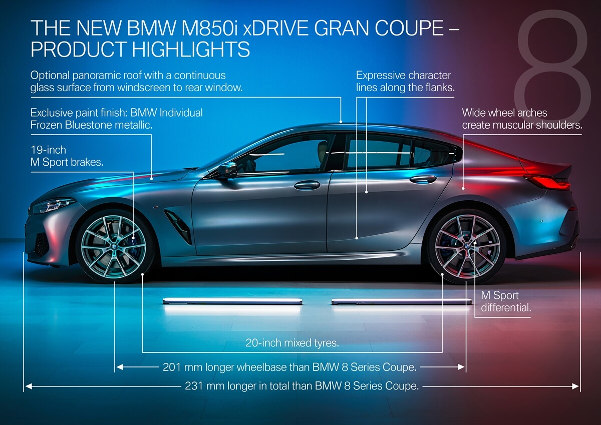 P90352663_highRes_the-new-bmw-8-series.jpg