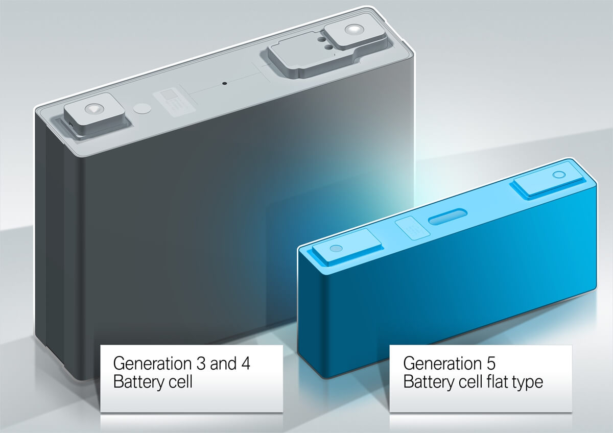 P90376352_highRes_comparison-battery-c.jpg