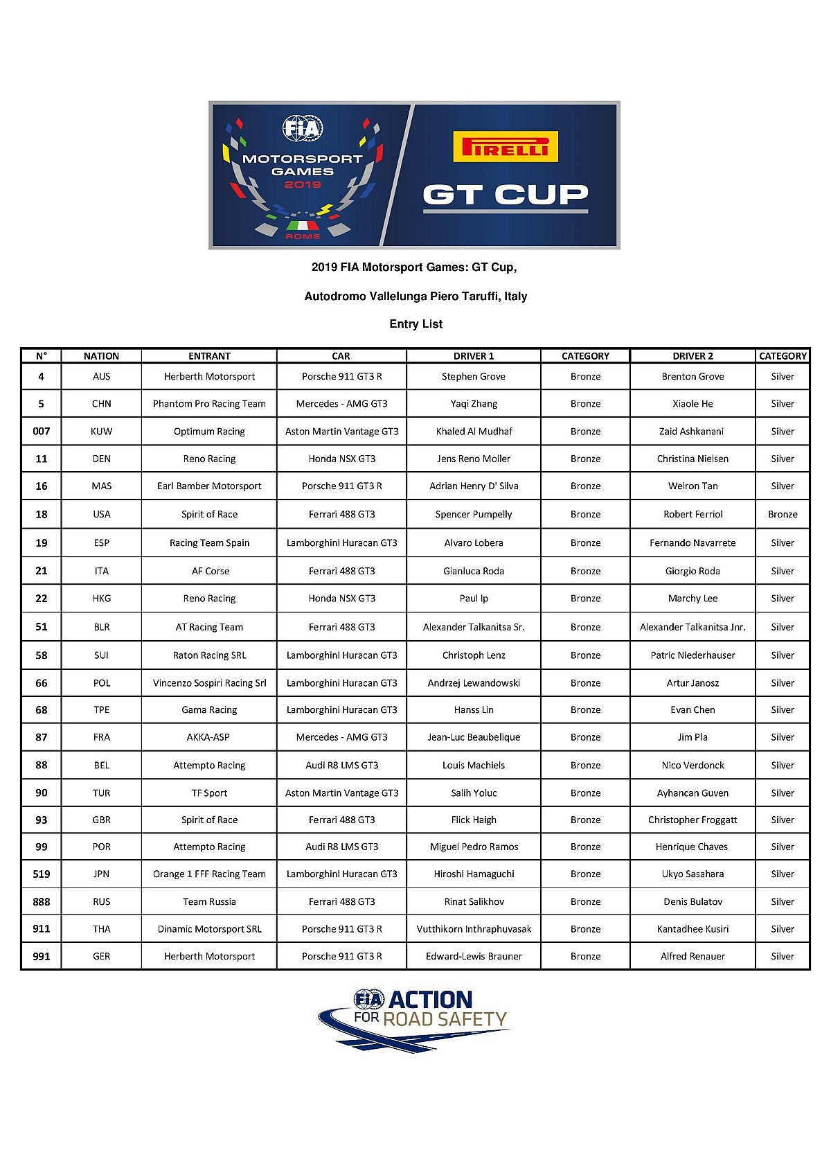 2019_FIA_MSG_GT_Cup_Official_Entry_list_FINAL-page-001.jpg