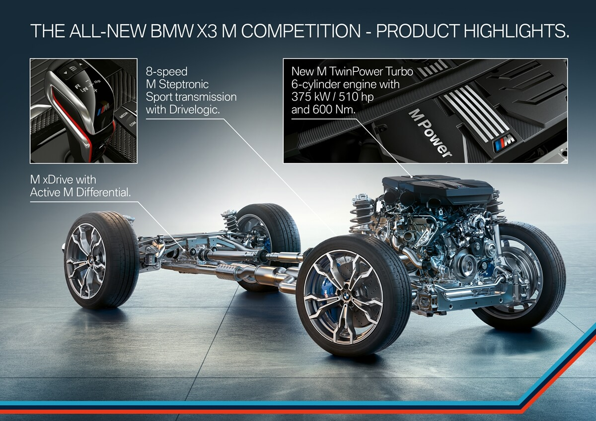 P90335751_highRes_the-all-new-bmw-x3-m.jpg