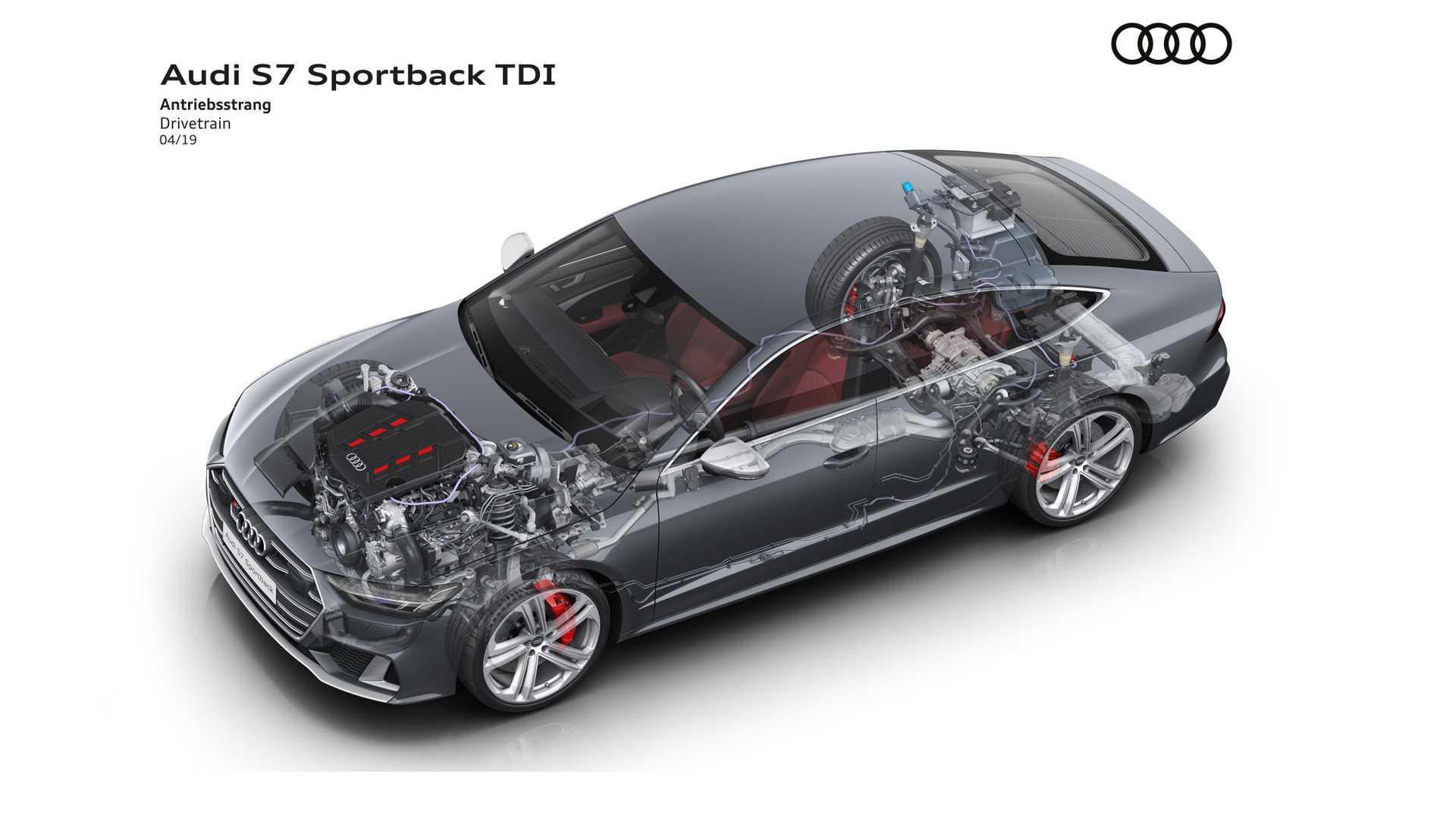 2020-audi-s7-sportback-tdi (10).jpg