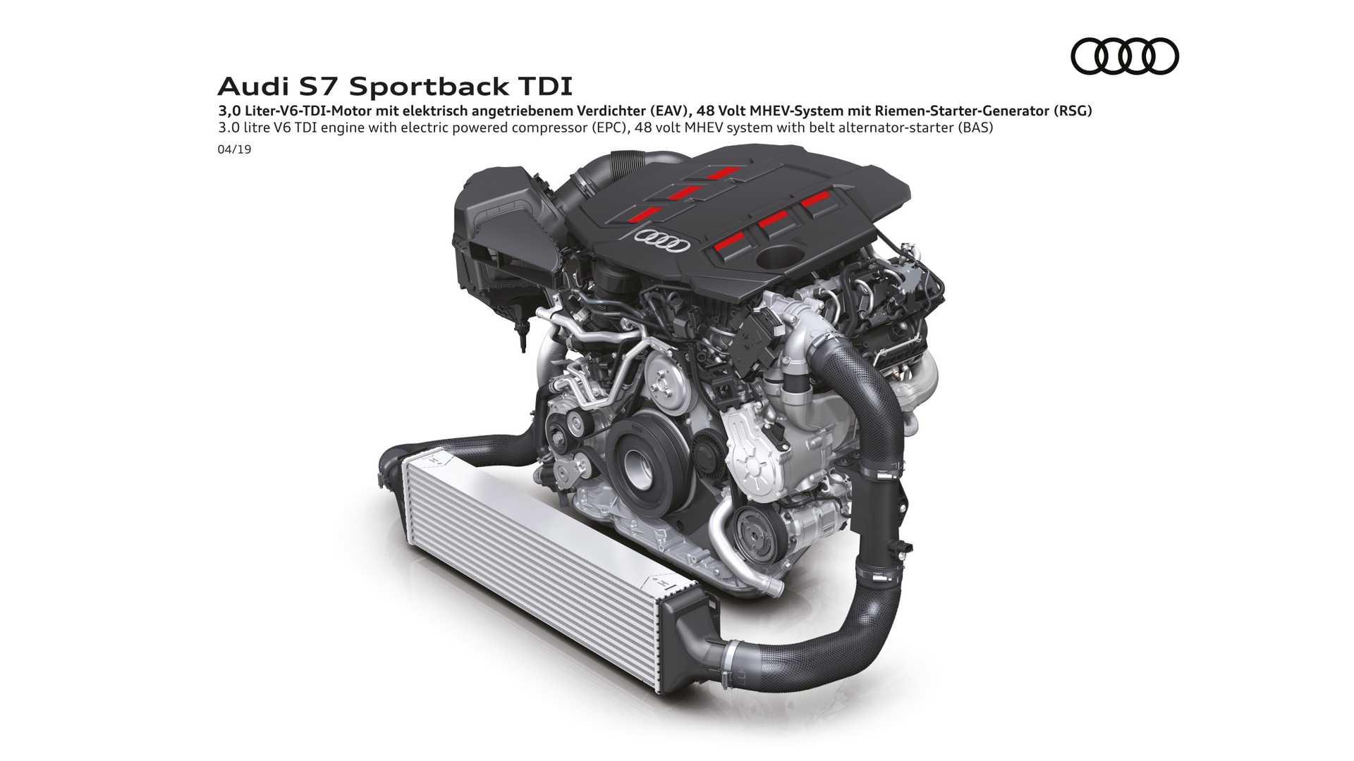 2020-audi-s7-sportback-tdi (11).jpg