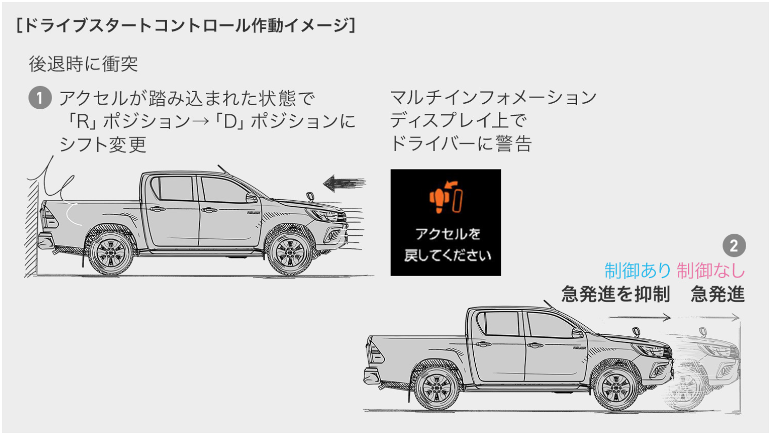 Hilux3.png