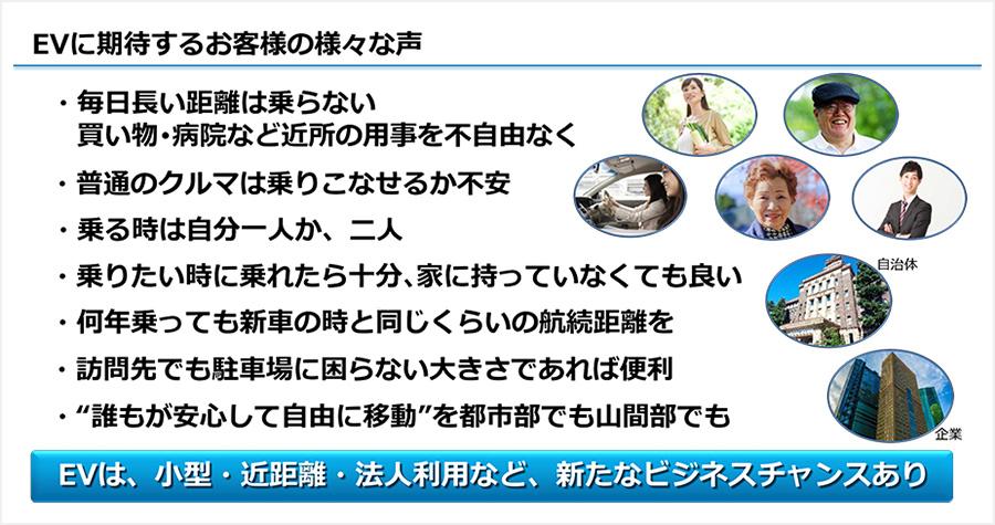 ev_015_jp.jpg