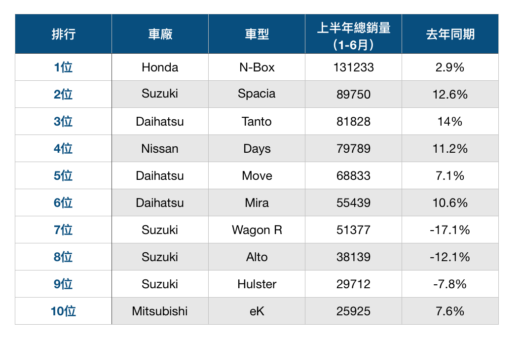 TOP10_2.png
