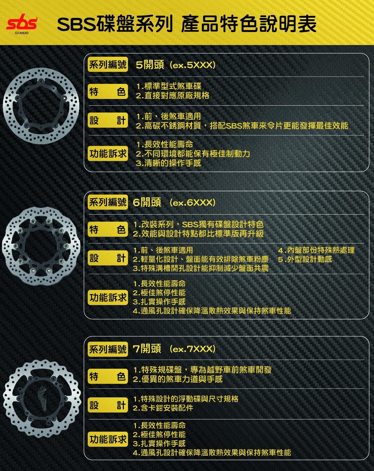 SBS碟盤中文說明.jpg