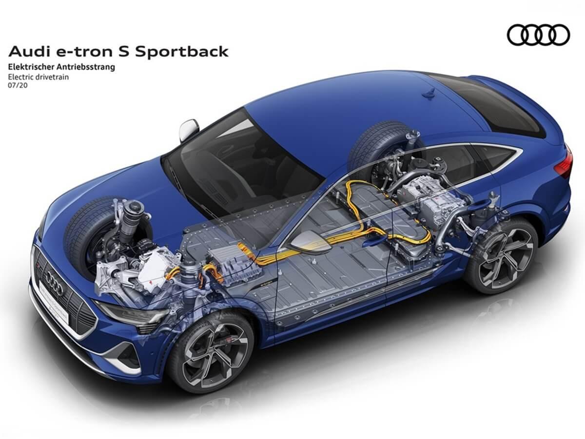 Audi-e-tron_S_Sportback-2021-11.jpg