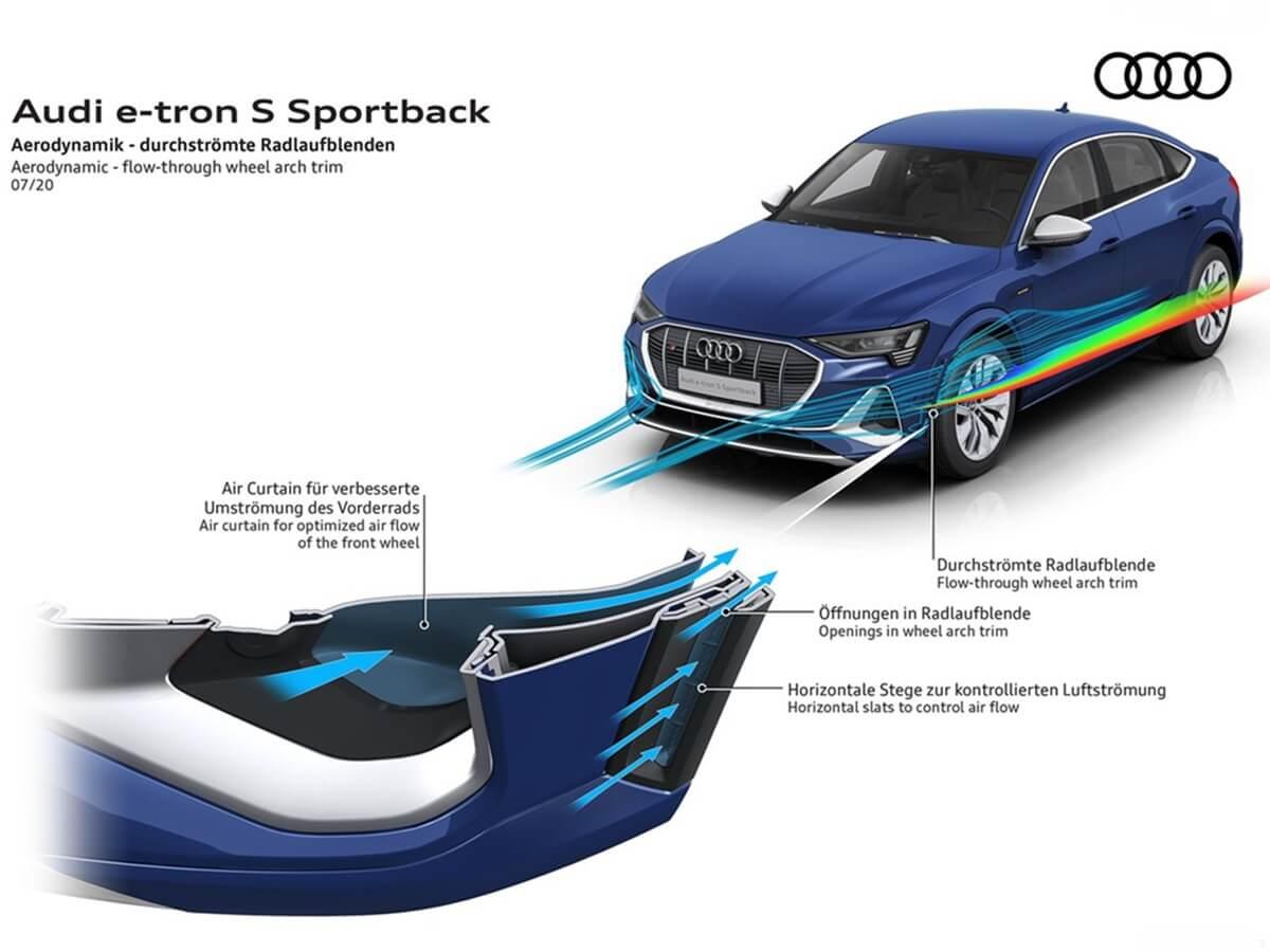 Audi-e-tron_S_Sportback-2021-12.jpg