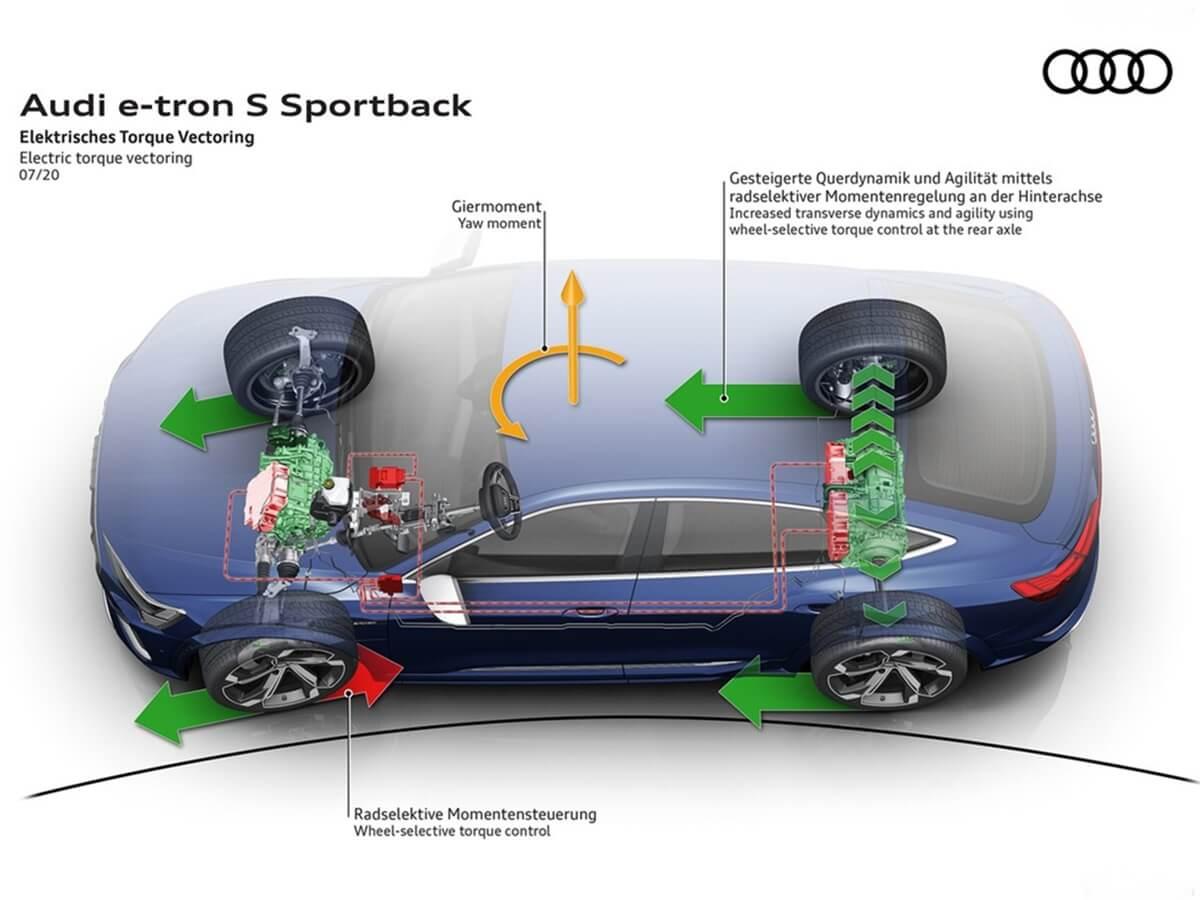 Audi-e-tron_S_Sportback-2021-13.jpg