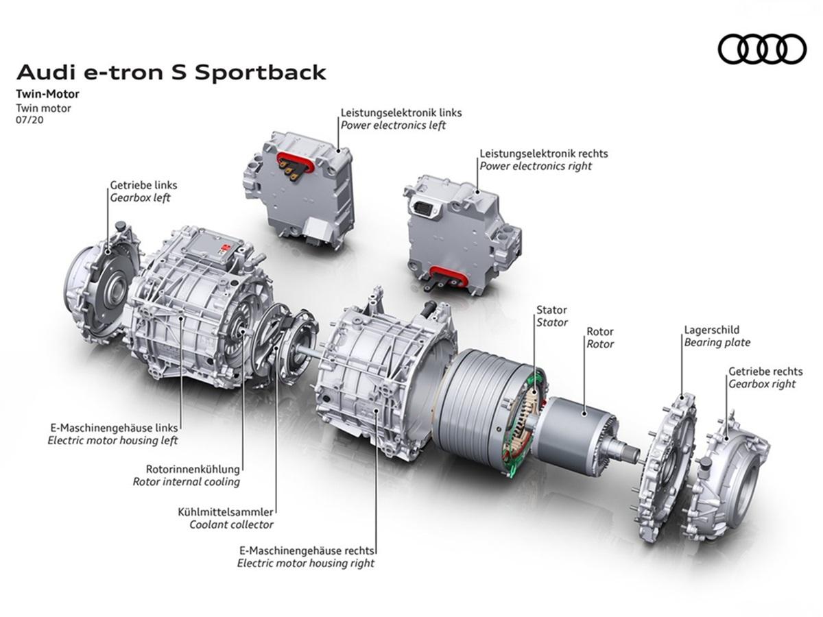 Audi-e-tron_S_Sportback-2021-14.jpg
