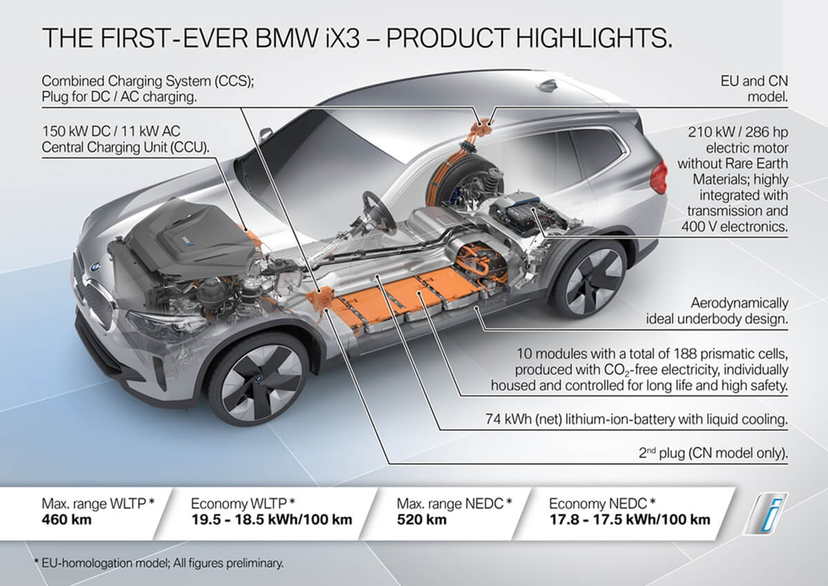 P90393412_highRes_the-first-ever-bmw-i.jpg