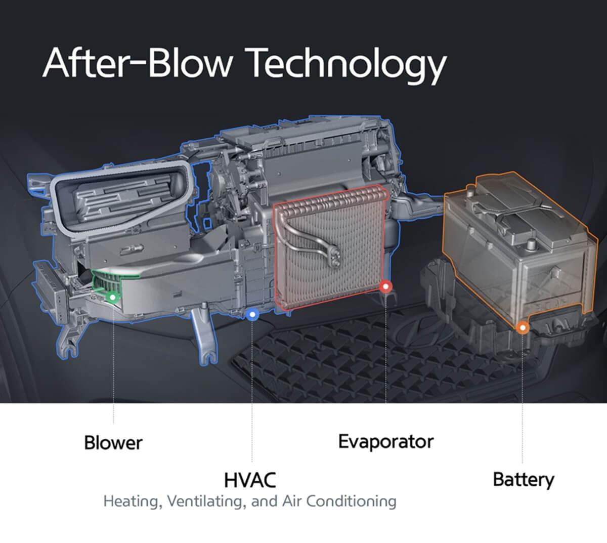 HMGDevelopsAirTechnologies-5.jpg