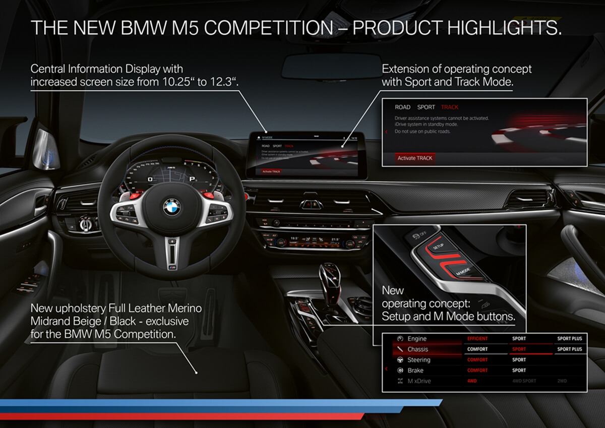 P90390782_highRes_the-new-bmw-m5-compe.jpg