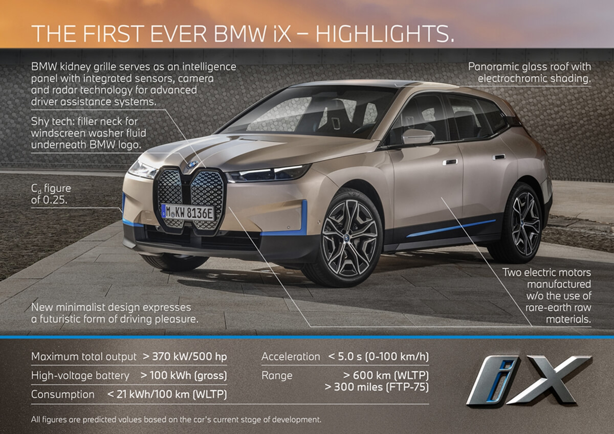 P90407665_highRes_the-first-ever-bmw-i.jpg