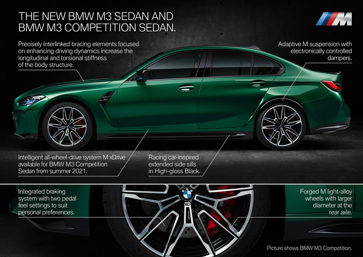 P90398991_highRes_the-new-bmw-m3-compe.jpg