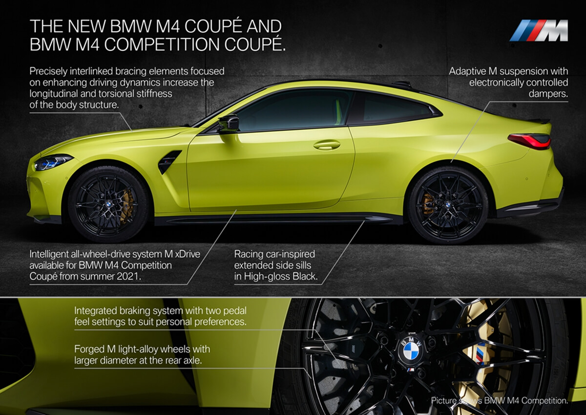 P90398996_highRes_the-new-bmw-m4-compe.jpg