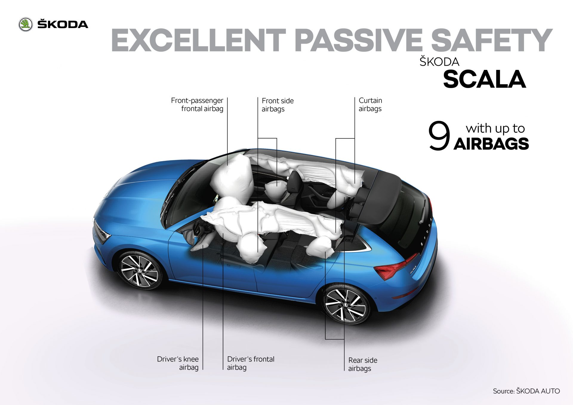 scala_excellent_passive_safety_w-1920x1357.jpg