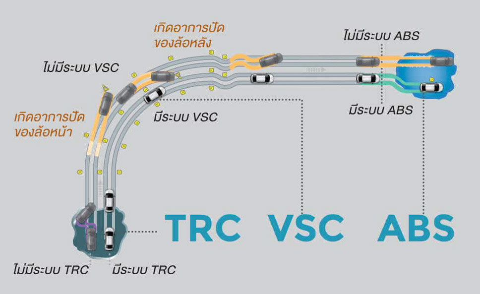 2020-Toyota-Yaris-Yaris-Ativ-facelift-features-Thailand-20.jpg