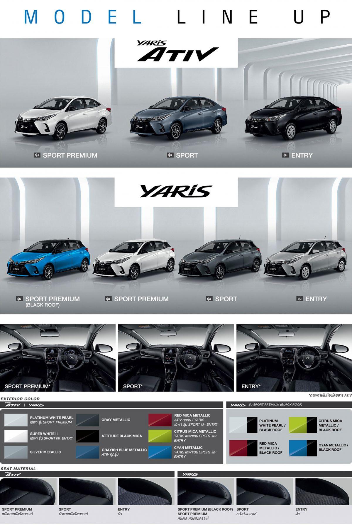 2020-Toyota-Yaris-Yaris-Ativ-facelift-line-up-1-1200x1786.jpg