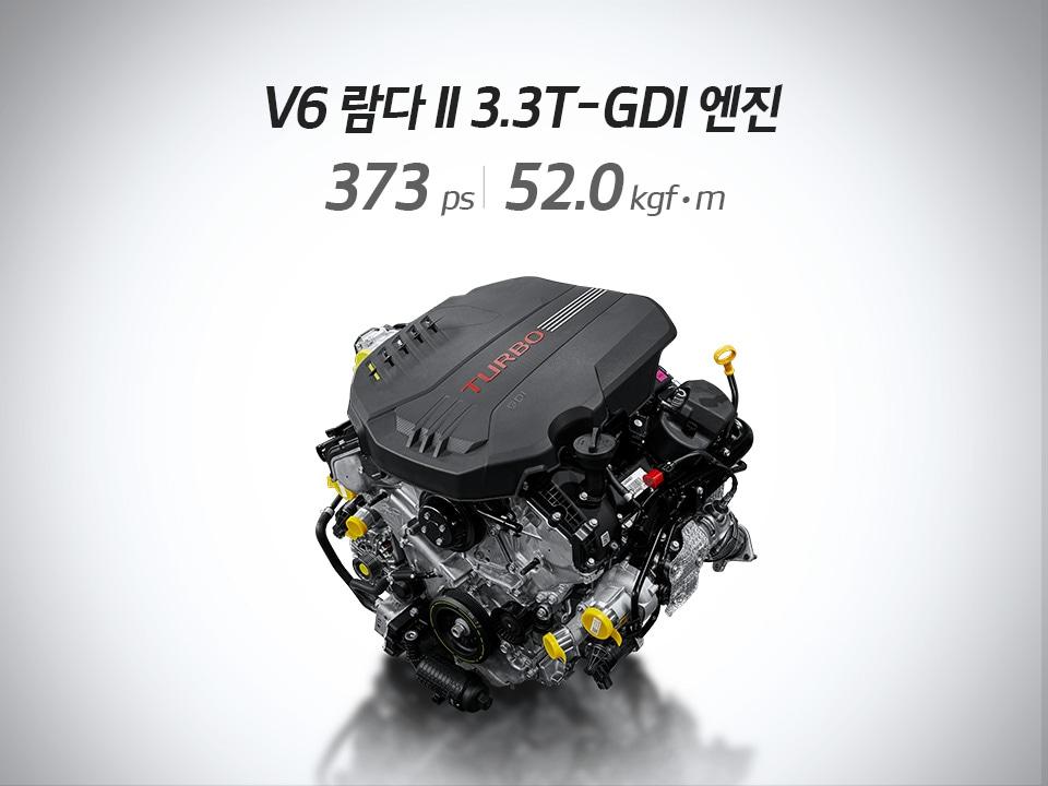 stingermeister_performance_v6_ramda_gdi_engine_w.png