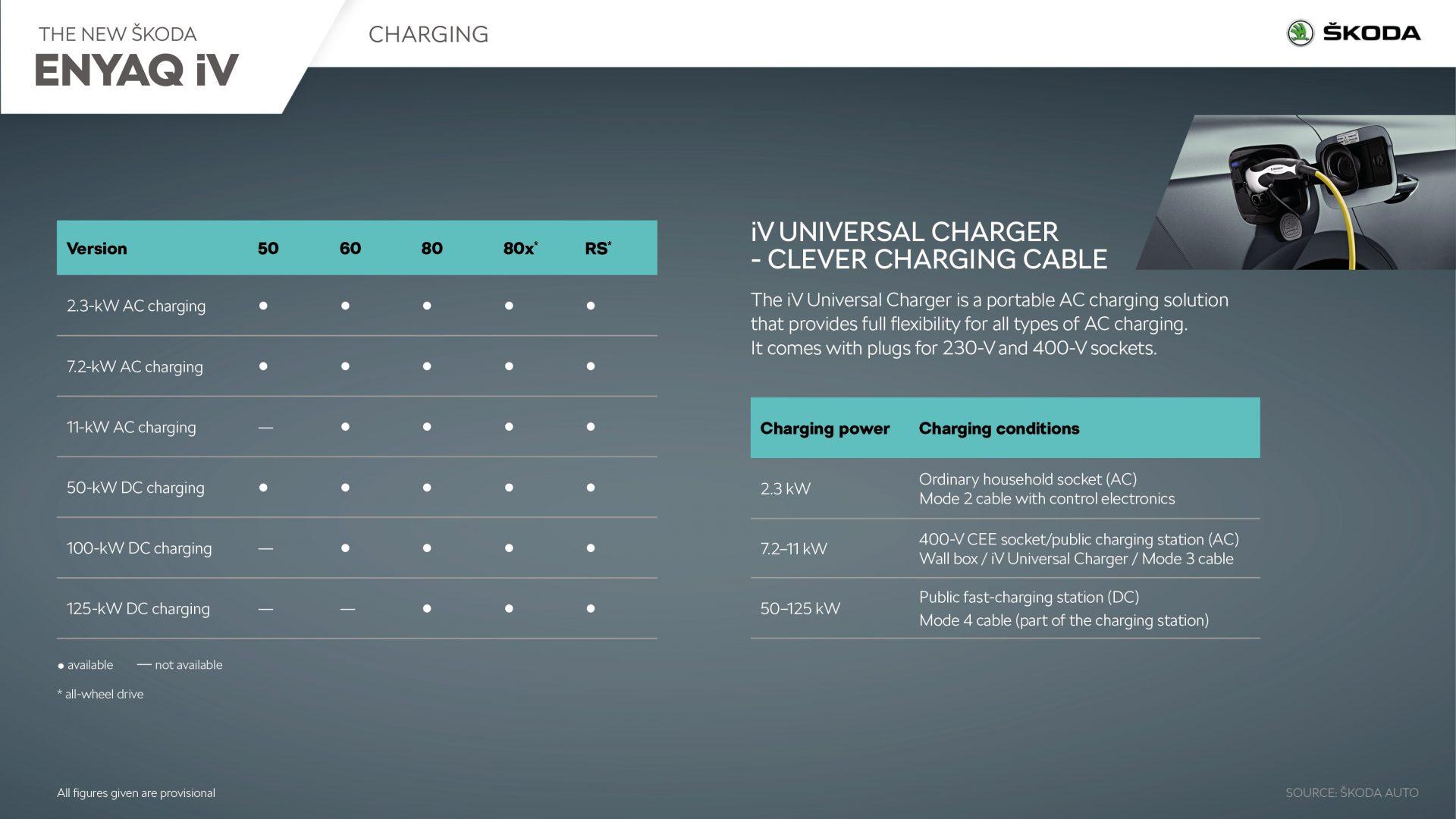 ENYAQ_iV_EN_Charging-1920x1080.jpg