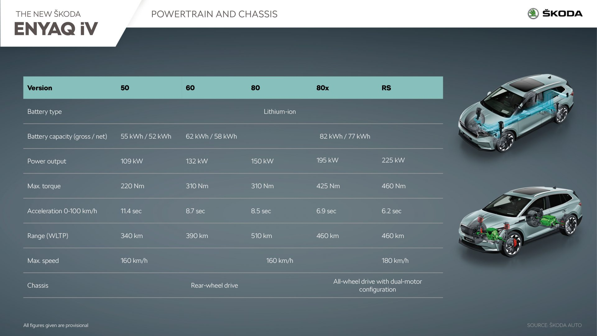 ENYAQ_iV_EN_Powertrain_and_Chassis-1920x1080.jpg