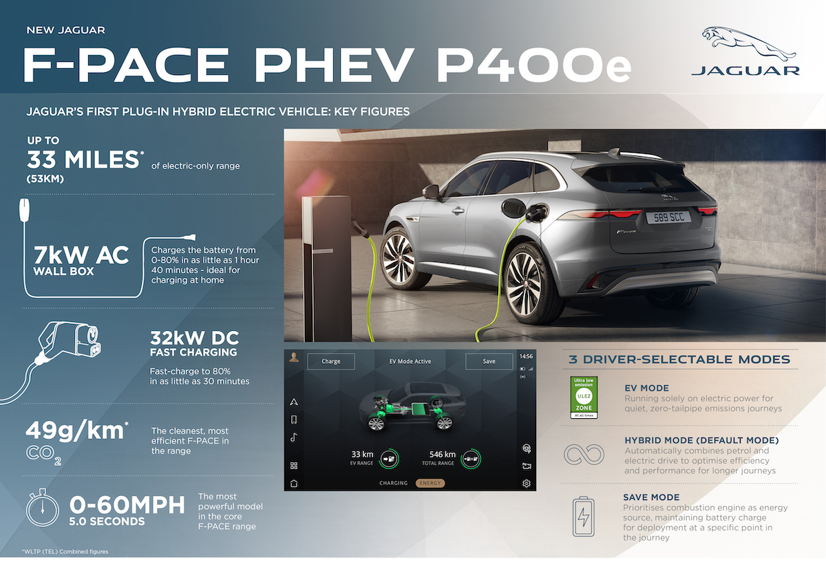 Jag_F-PACE_21MY_PHEV_Key_Figures_Infographic_150920.jpg