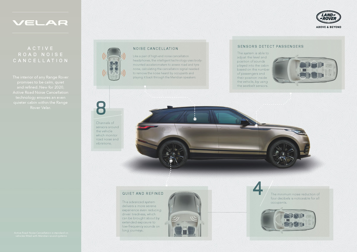 RR_Velar_21MY_Infographic_Active_Road_Noise_Cancellation_230920.jpg