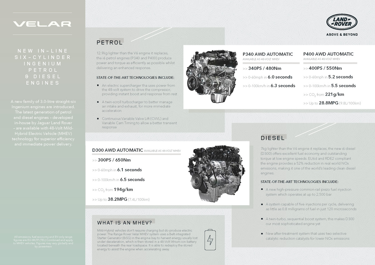 RR_Velar_21MY_Infographic_I6_Engine_P340-P400-D300_230920.jpg