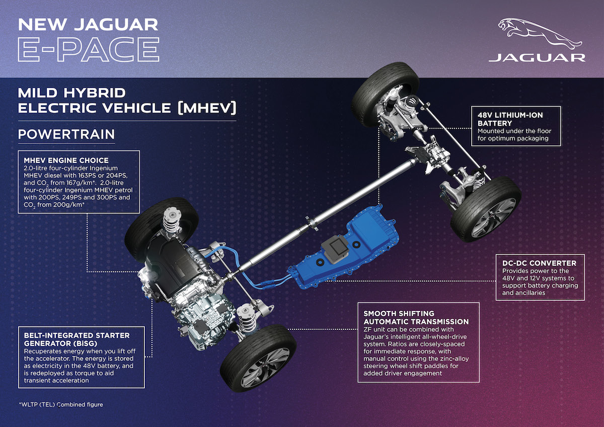 Jag_E-PACE_21MY_MHEV_Powertrain_Infographic_281020.jpg