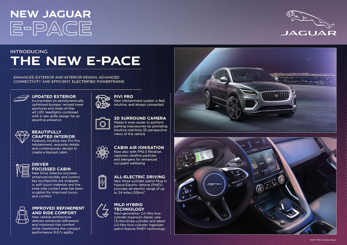 Jag_E-PACE_21MY_Overview_Infographic_281020.jpg