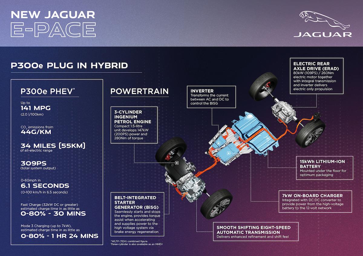 Jag_E-PACE_21MY_PHEV_Powertrain_Infographic_281020.jpg