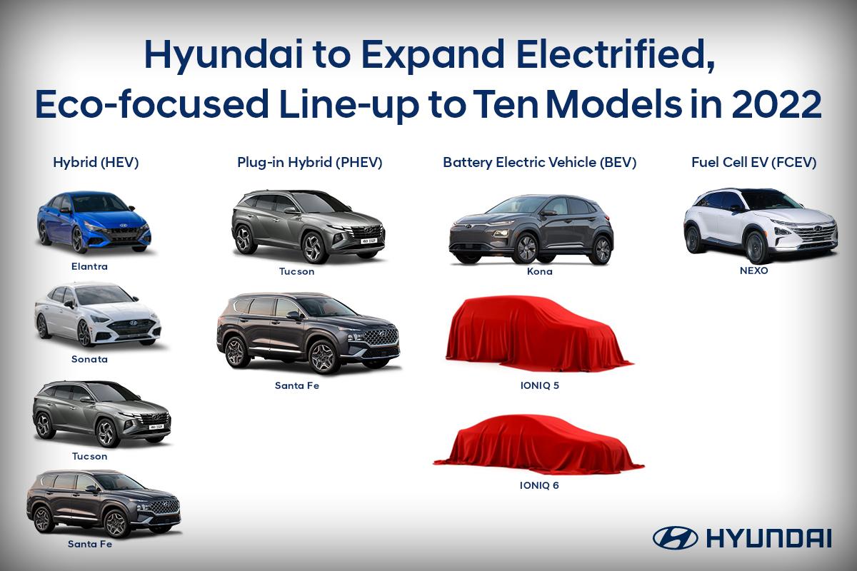 Large-44035-HyundaitoExpandElectrifiedEco-focusedLine-uptoTenModelsin2022.jpg