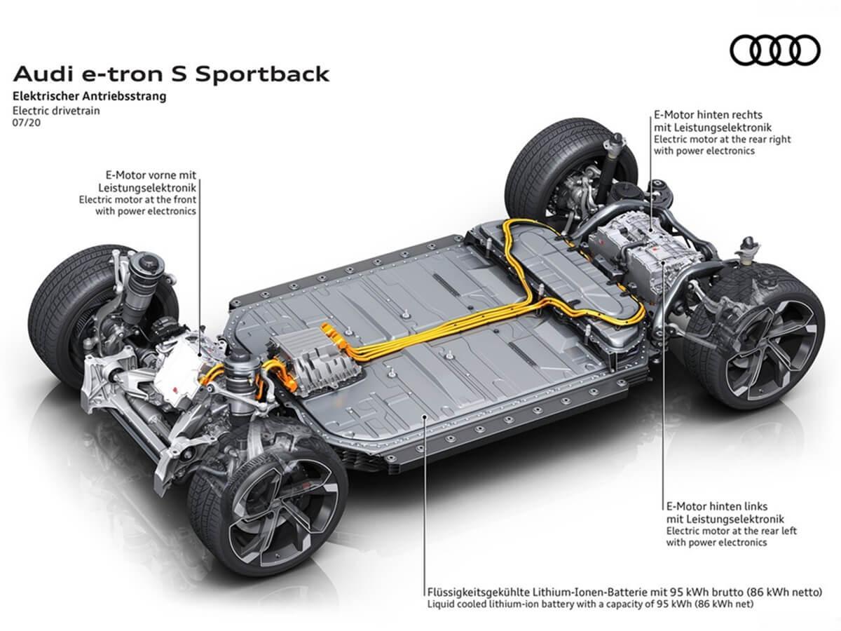Audi-e-tron_S_Sportback.jpg