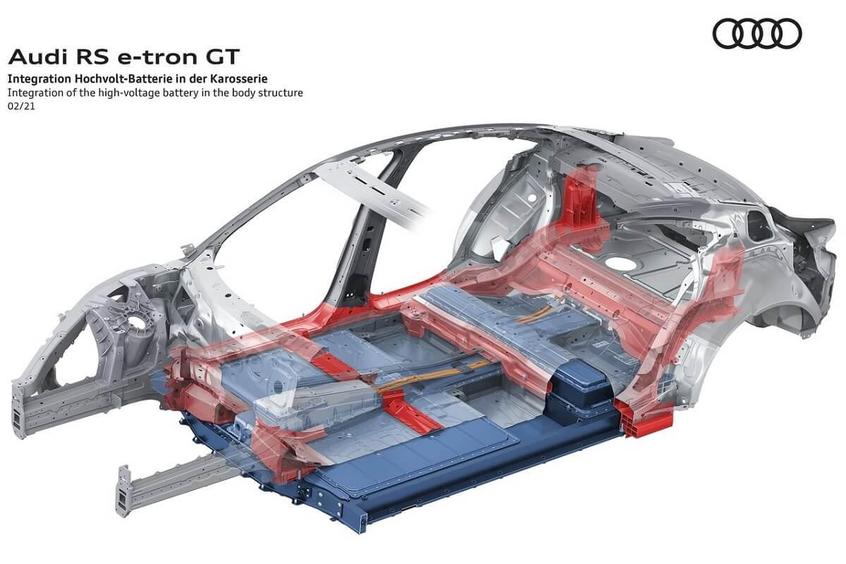Audi-RS_e-tron_GT-2022-1.jpg