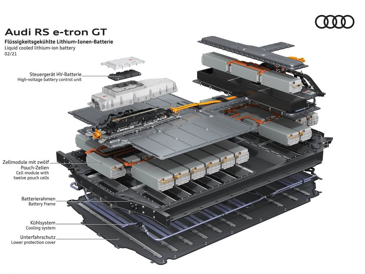 Audi-RS_e-tron_GT-2022-2.jpg