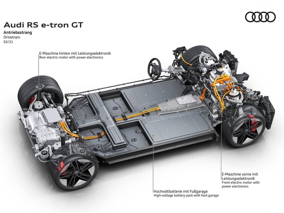 Audi-RS_e-tron_GT-2022-3.jpg