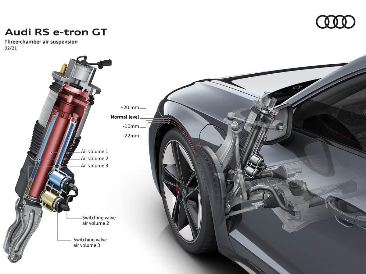 Audi-RS_e-tron_GT-2022-4.jpg