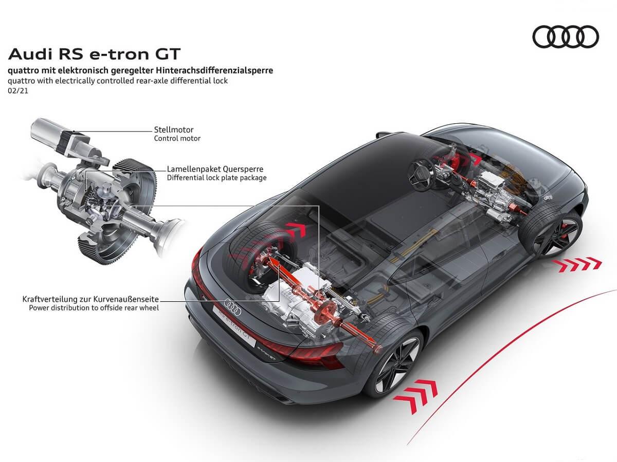 Audi-RS_e-tron_GT-2022-5.jpg