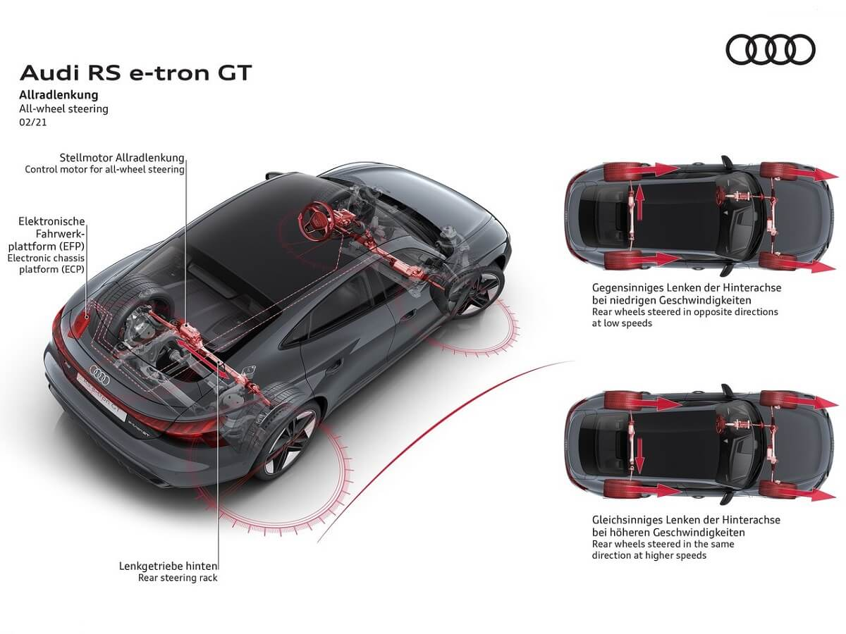 Audi-RS_e-tron_GT-2022-6.jpg
