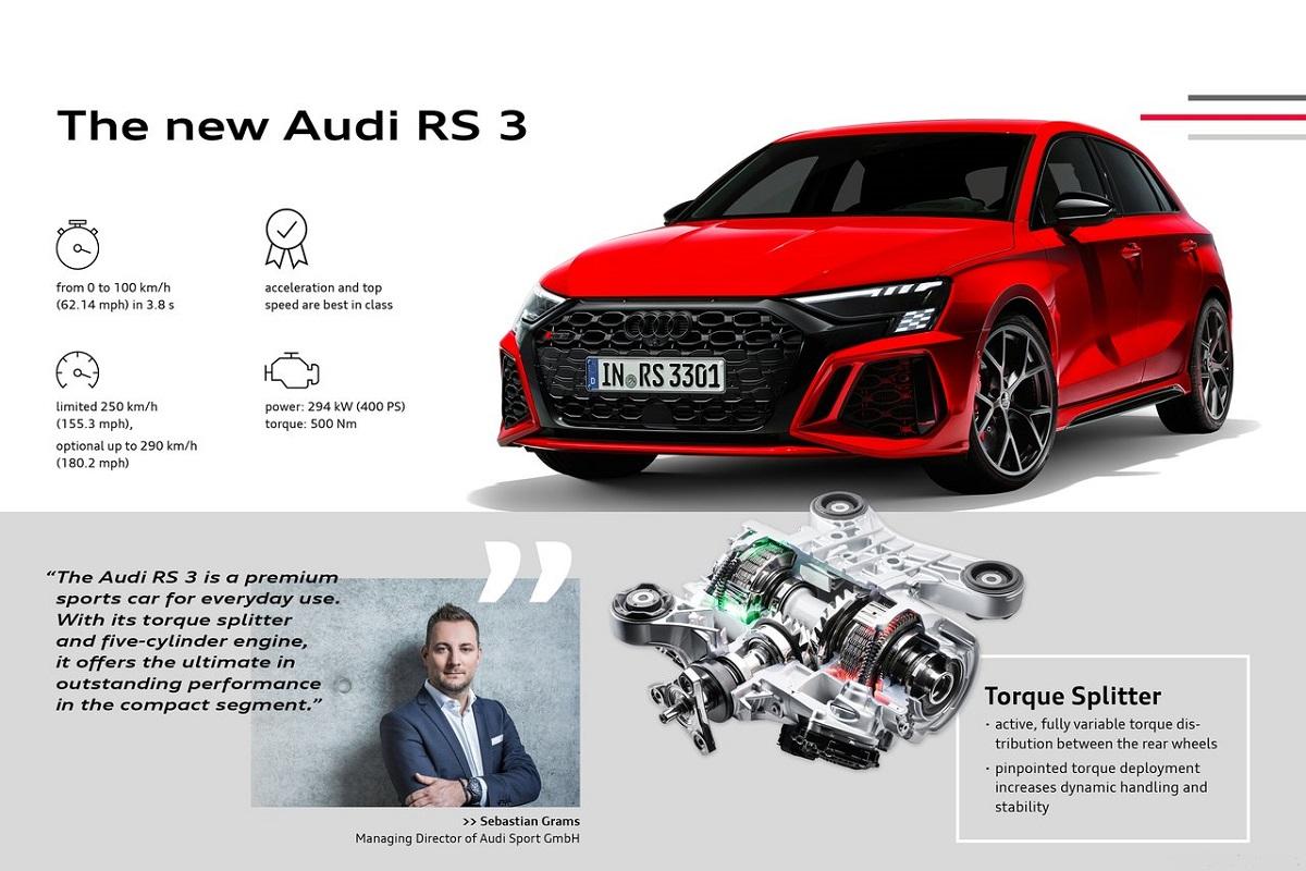 Audi-RS3-2022-19.jpg