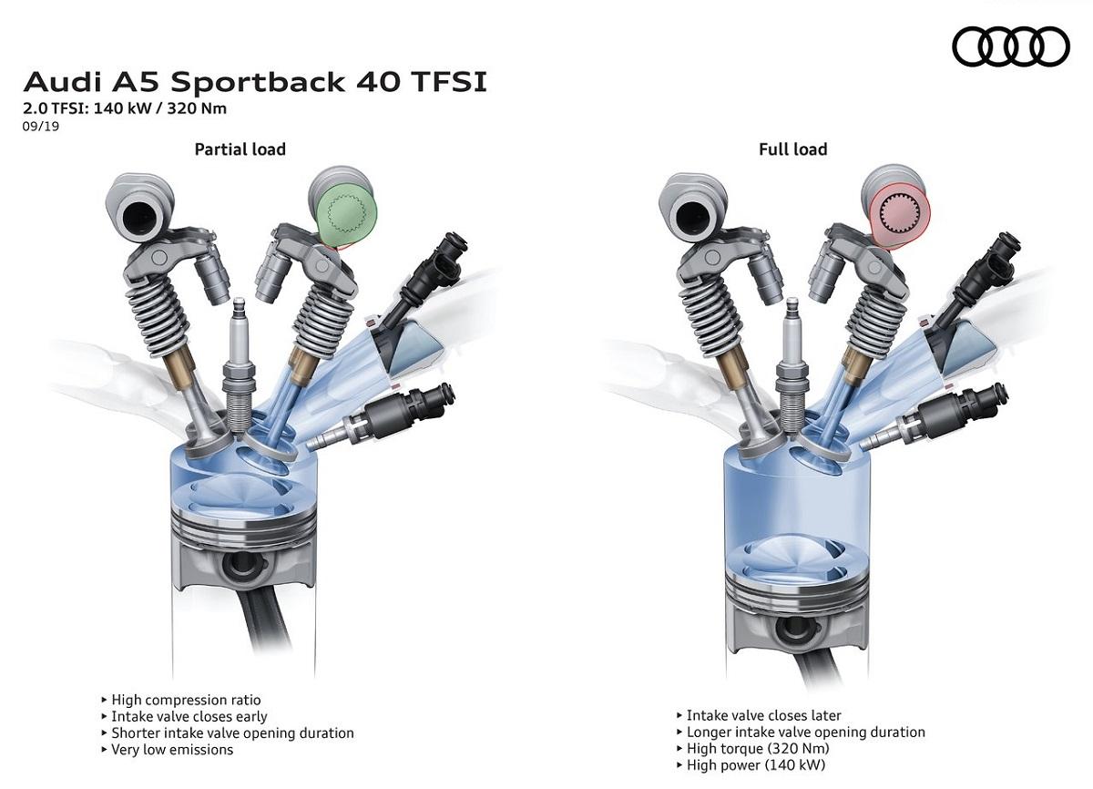 Audi-A5_Sportback-2020-5.jpg