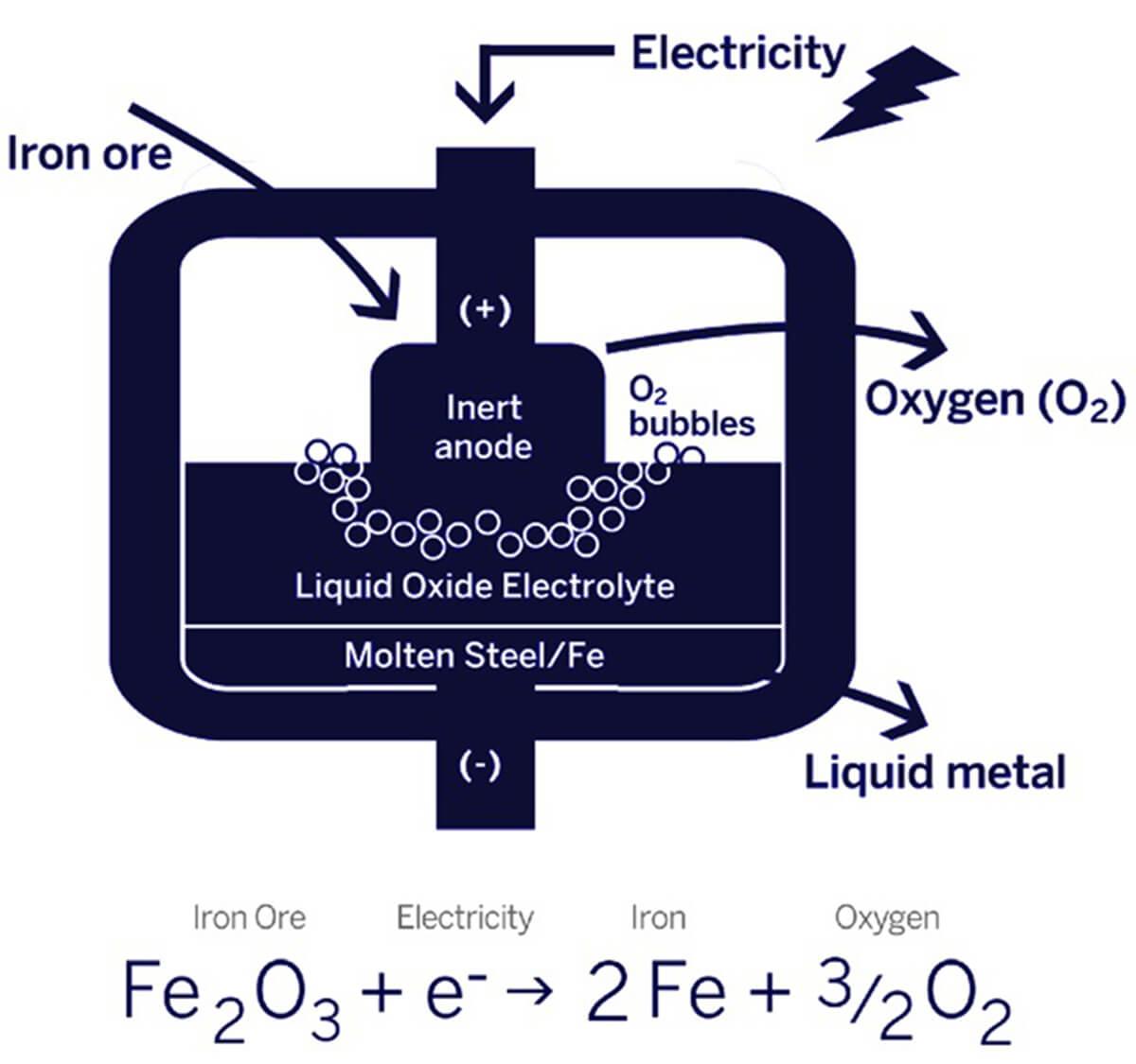 meo-diagram.jpg