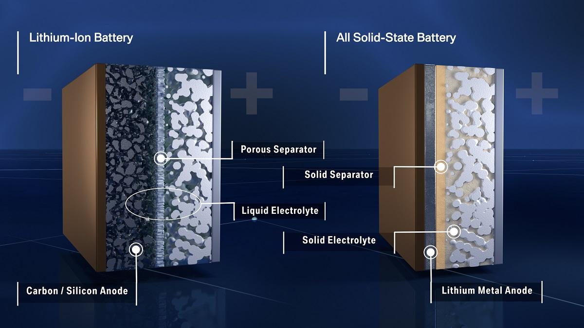 P90419777_highRes_li-ion-battery-compa.jpg
