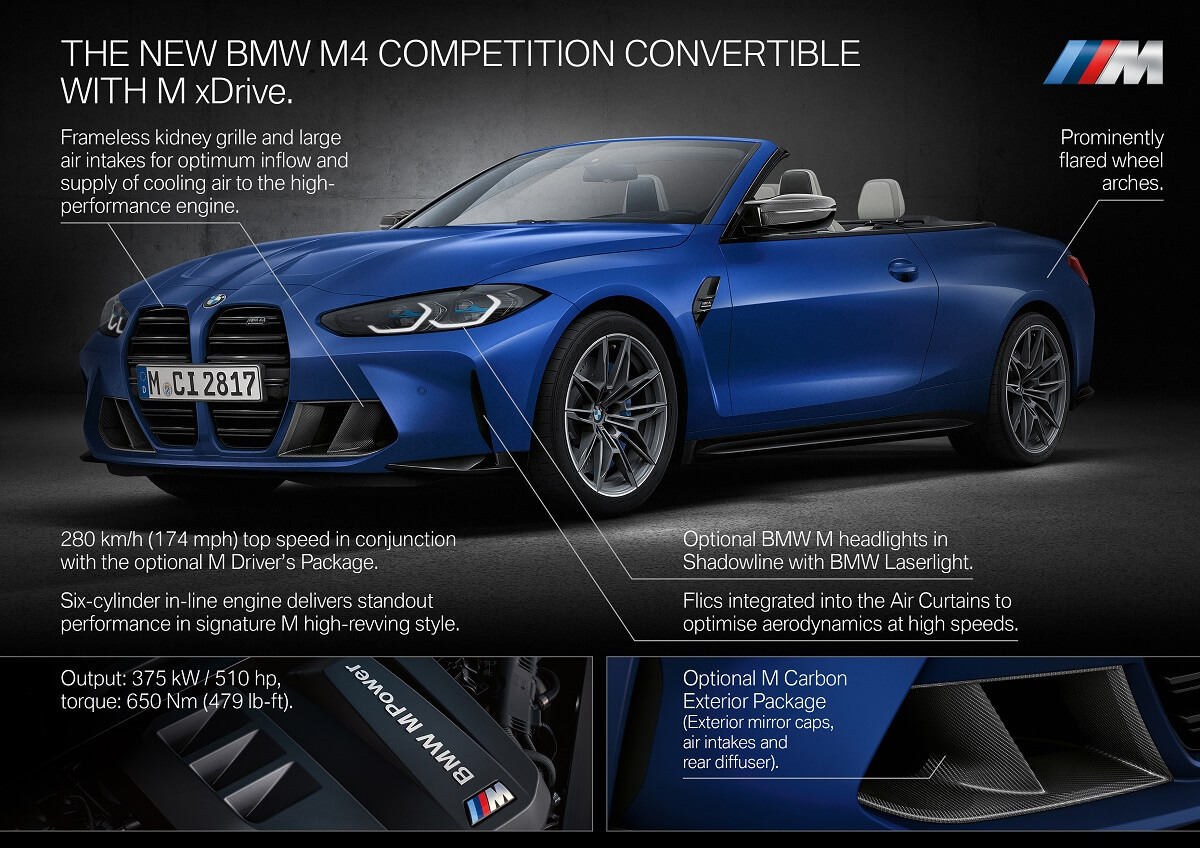 P90420448_highRes_the-new-bmw-m4-compe.jpg