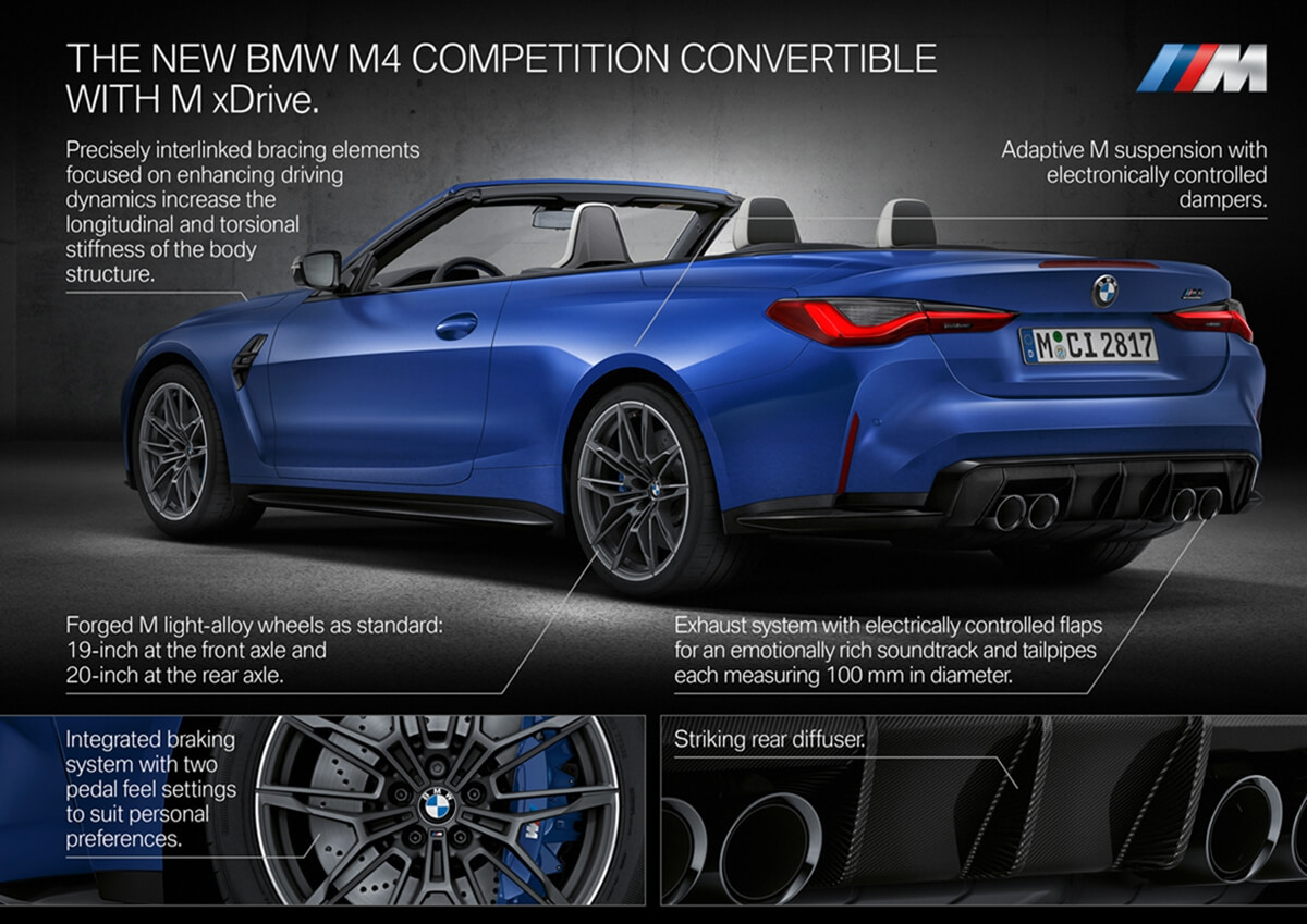 P90420449_highRes_the-new-bmw-m4-compe.jpg