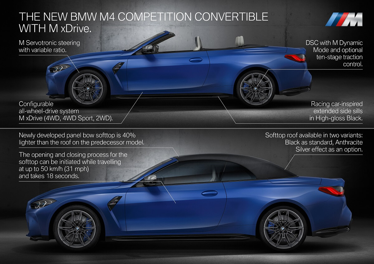 P90420451_highRes_the-new-bmw-m4-compe.jpg