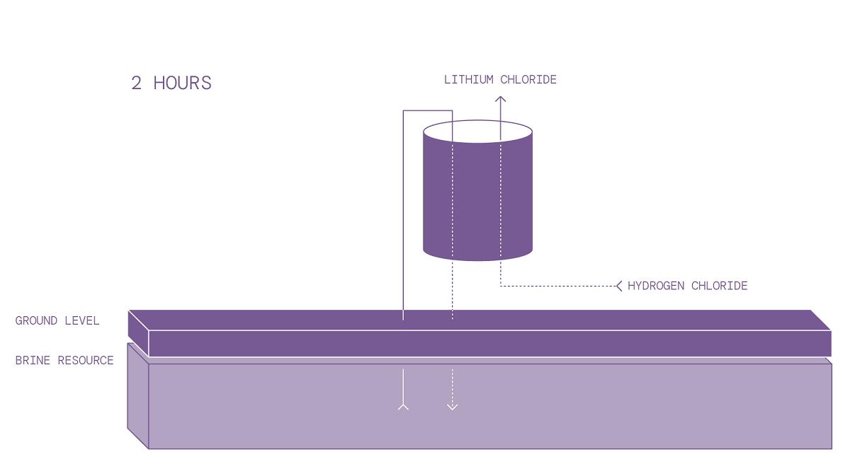 LilacSolutionProcess.png