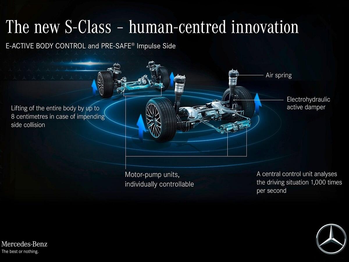 Mercedes-Benz-S-Class-2021-1.jpg
